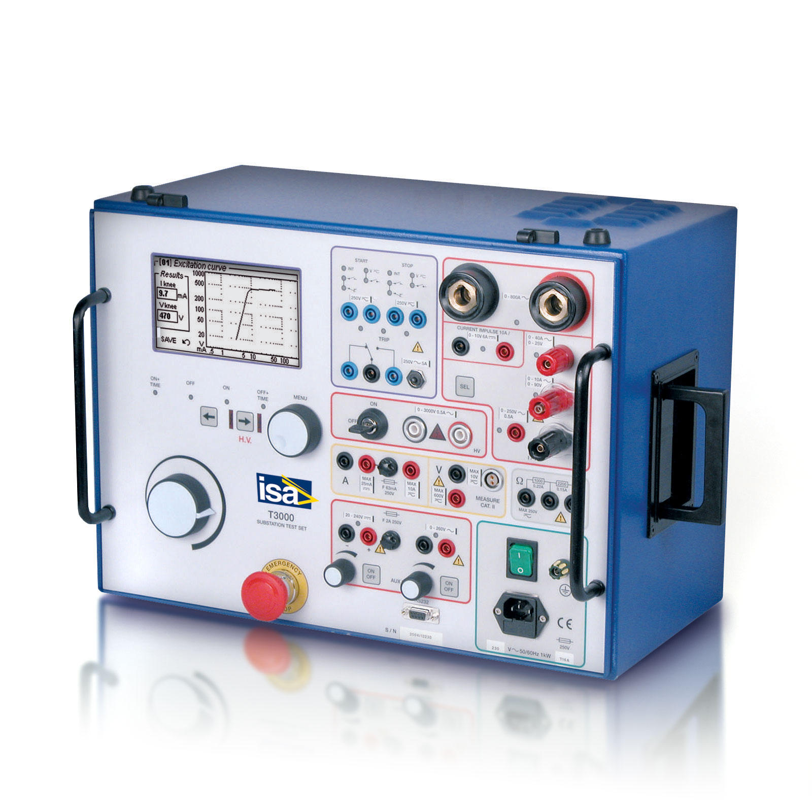 T 3000|Primary current injection test set